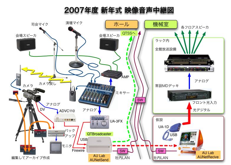 20070105-2007live_1c.png