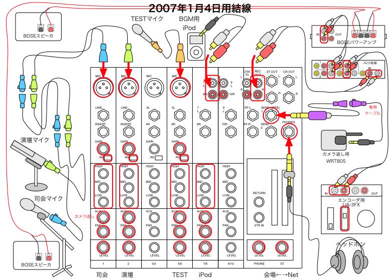 20070105-2007live_3c.png