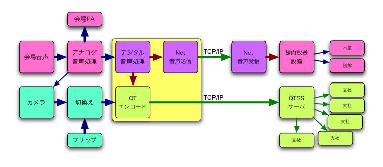 20070105-2007live_4c.png